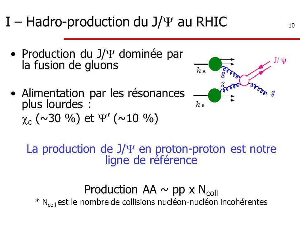 10 I – Hadro-production du J/  au RHIC Production du J/  dominée par la fusion de gluons Alimentation par les résonances plus lourdes :  c (~30 %) et  ' (~10 %) La production de J/  en proton-proton est notre ligne de référence Production AA ~ pp x N coll * N coll est le nombre de collisions nucléon-nucléon incohérentes
