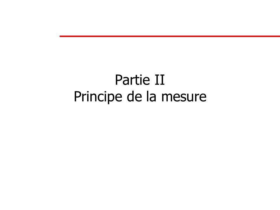 Partie II Principe de la mesure