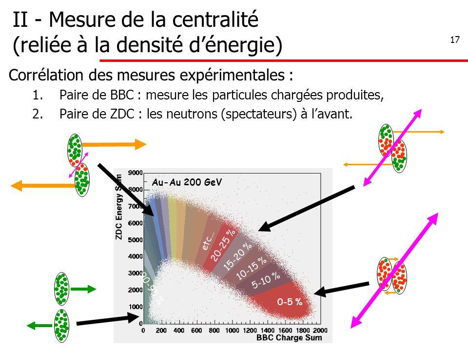17 II - Mesure de la centralité (reliée à la densité d'énergie) Corrélation des mesures expérimentales : 1.Paire de BBC : mesure les particules chargées produites, 2.Paire de ZDC : les neutrons (spectateurs) à l'avant.