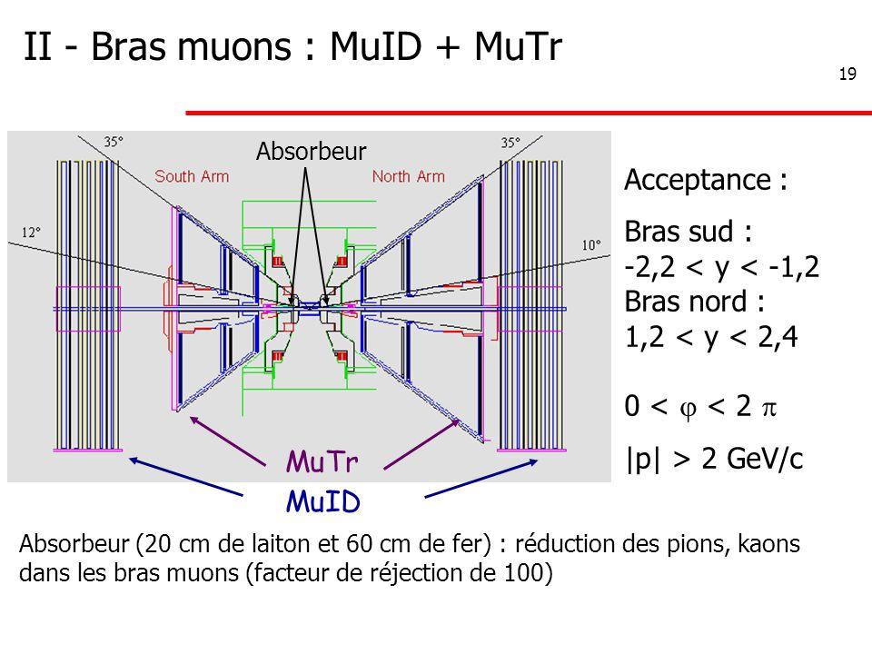 19 II - Bras muons : MuID + MuTr Acceptance : Bras sud : -2,2 < y < -1,2 Bras nord : 1,2 < y < 2,4 0 <  < 2  |p| > 2 GeV/c Absorbeur (20 cm de laiton et 60 cm de fer) : réduction des pions, kaons dans les bras muons (facteur de réjection de 100) MuID MuTr Absorbeur