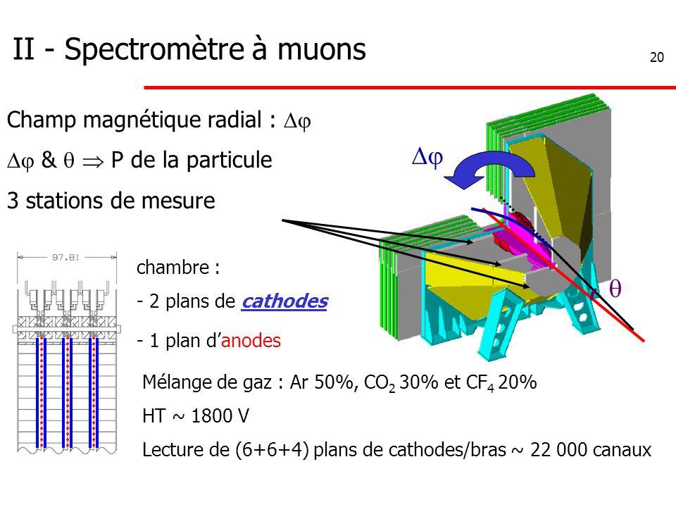 20 II - Spectromètre à muons   Champ magnétique radial :   &   P de la particule 3 stations de mesure chambre : - 2 plans de cathodes - 1 plan d'anodes Mélange de gaz : Ar 50%, CO 2 30% et CF 4 20% HT ~ 1800 V Lecture de (6+6+4) plans de cathodes/bras ~ 22 000 canaux