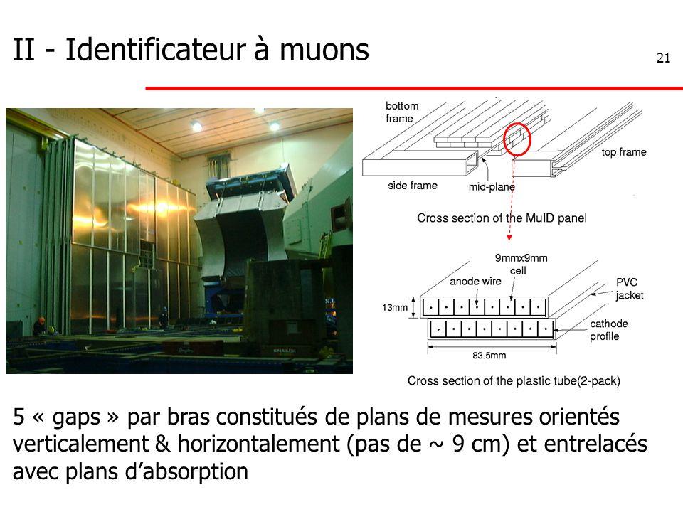 21 II - Identificateur à muons 5 « gaps » par bras constitués de plans de mesures orientés verticalement & horizontalement (pas de ~ 9 cm) et entrelacés avec plans d'absorption