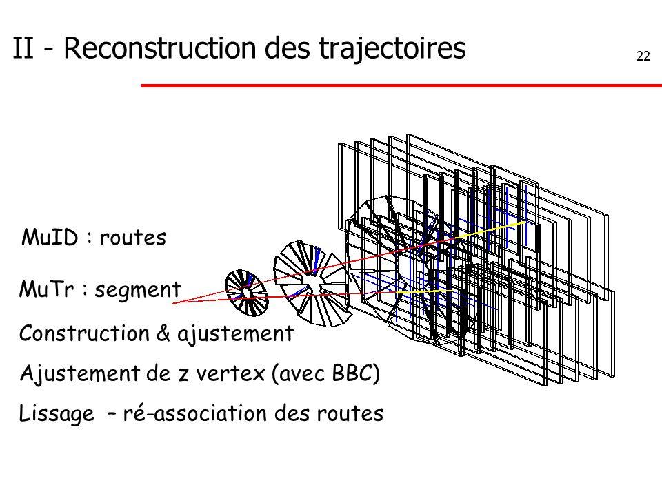 22 II - Reconstruction des trajectoires MuID : routes MuTr : segment Construction & ajustement Ajustement de z vertex (avec BBC) Lissage – ré-associat