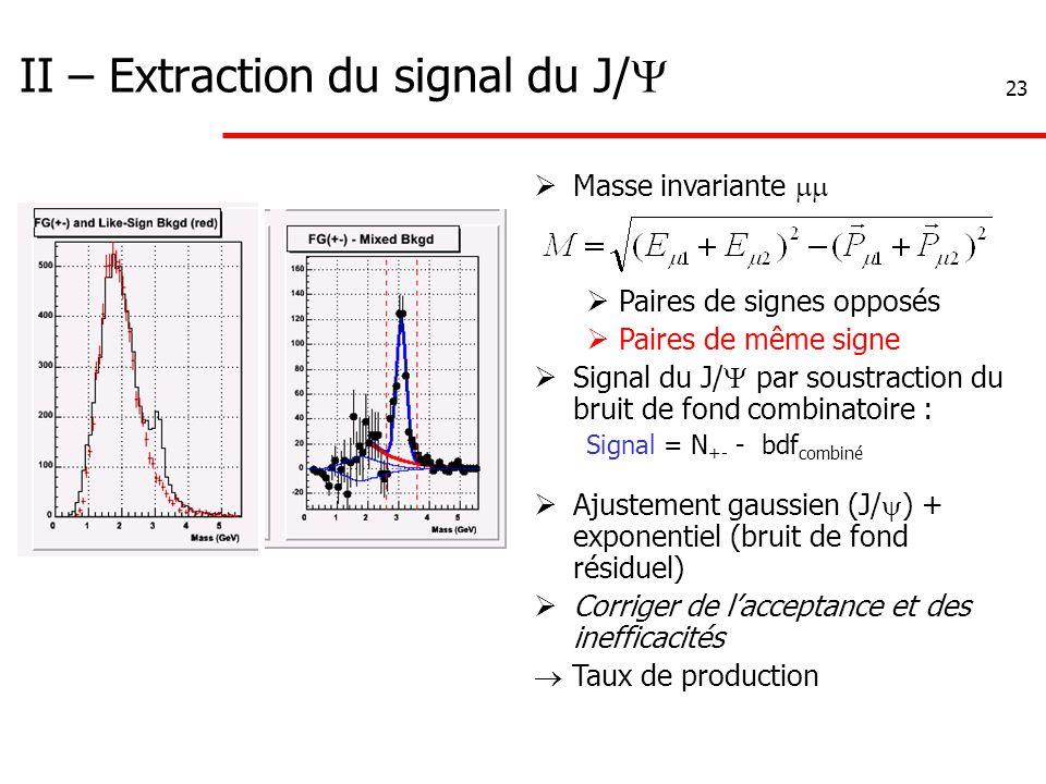 23 II – Extraction du signal du J/   Masse invariante   Paires de signes opposés  Paires de même signe  Signal du J/  par soustraction du bruit de fond combinatoire : Signal = N +- - bdf combiné  Ajustement gaussien (J/  ) + exponentiel (bruit de fond résiduel)  Corriger de l'acceptance et des inefficacités  Taux de production