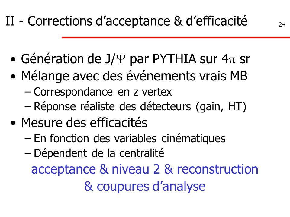 24 II - Corrections d'acceptance & d'efficacité Génération de J/  par PYTHIA sur 4  sr Mélange avec des événements vrais MB –Correspondance en z ver