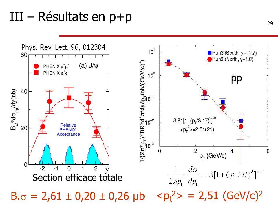 29 III – Résultats en p+p Section efficace totale B.  = 2,61  0,20  0,26 µb = 2,51 (GeV/c) 2 Phys. Rev. Lett. 96, 012304 y