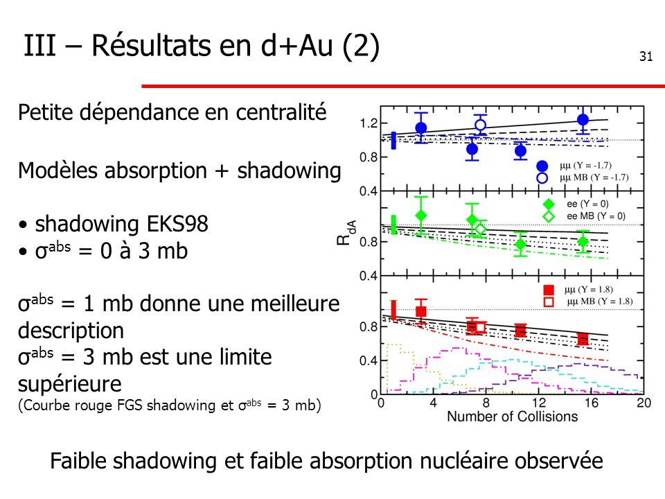 31 III – Résultats en d+Au (2) Petite dépendance en centralité Modèles absorption + shadowing shadowing EKS98 σ abs = 0 à 3 mb σ abs = 1 mb donne une meilleure description σ abs = 3 mb est une limite supérieure (Courbe rouge FGS shadowing et σ abs = 3 mb) Faible shadowing et faible absorption nucléaire observée