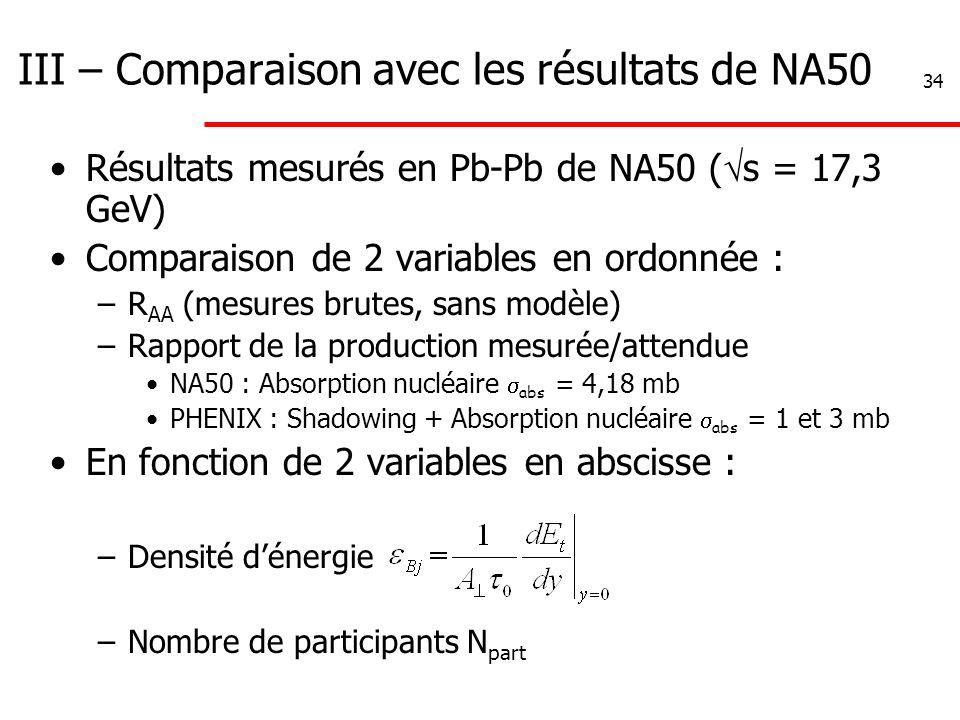 34 III – Comparaison avec les résultats de NA50 Résultats mesurés en Pb-Pb de NA50 (  s = 17,3 GeV) Comparaison de 2 variables en ordonnée : –R AA (mesures brutes, sans modèle) –Rapport de la production mesurée/attendue NA50 : Absorption nucléaire  abs = 4,18 mb PHENIX : Shadowing + Absorption nucléaire  abs = 1 et 3 mb En fonction de 2 variables en abscisse : –Densité d'énergie –Nombre de participants N part