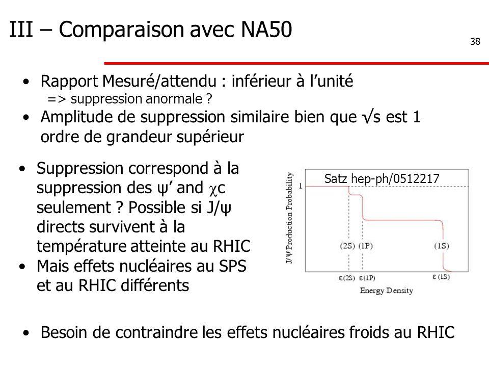 38 III – Comparaison avec NA50 Rapport Mesuré/attendu : inférieur à l'unité => suppression anormale ? Amplitude de suppression similaire bien que √s e