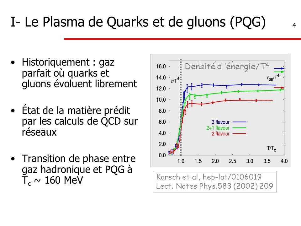 4 I- Le Plasma de Quarks et de gluons (PQG) Historiquement : gaz parfait où quarks et gluons évoluent librement État de la matière prédit par les calculs de QCD sur réseaux Transition de phase entre gaz hadronique et PQG à T c ~ 160 MeV Densité d 'énergie/T 4 Karsch et al, hep-lat/0106019 Lect.