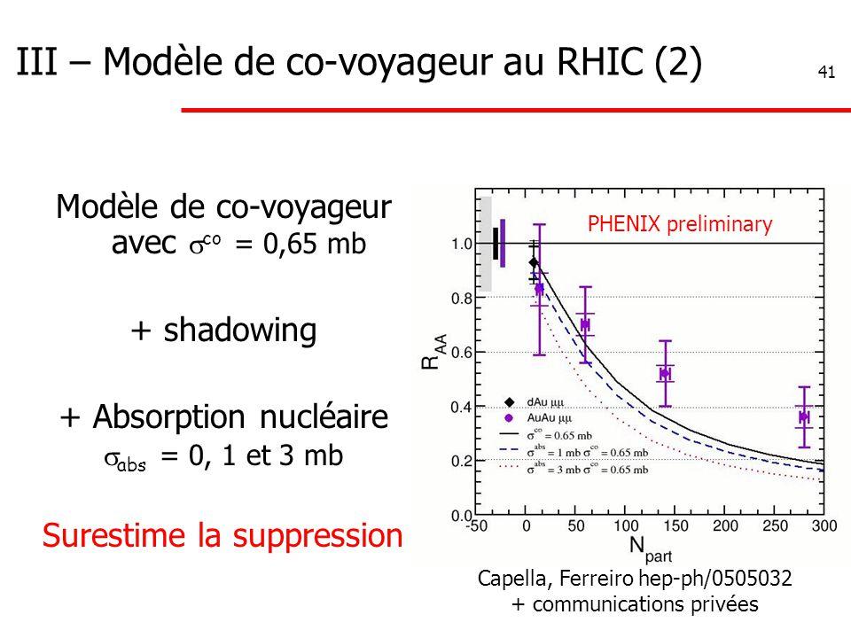 41 III – Modèle de co-voyageur au RHIC (2) Modèle de co-voyageur avec  co = 0,65 mb + shadowing + Absorption nucléaire  abs = 0, 1 et 3 mb Surestime