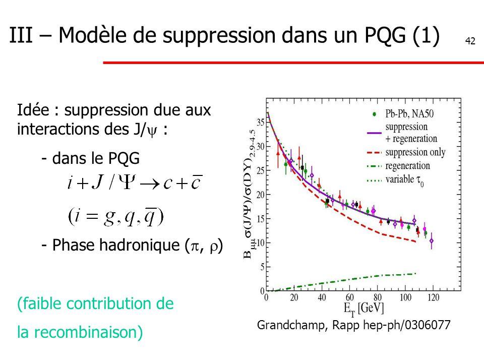 42 III – Modèle de suppression dans un PQG (1) Grandchamp, Rapp hep-ph/0306077 Idée : suppression due aux interactions des J/  : - dans le PQG - Phase hadronique ( ,  ) (faible contribution de la recombinaison)