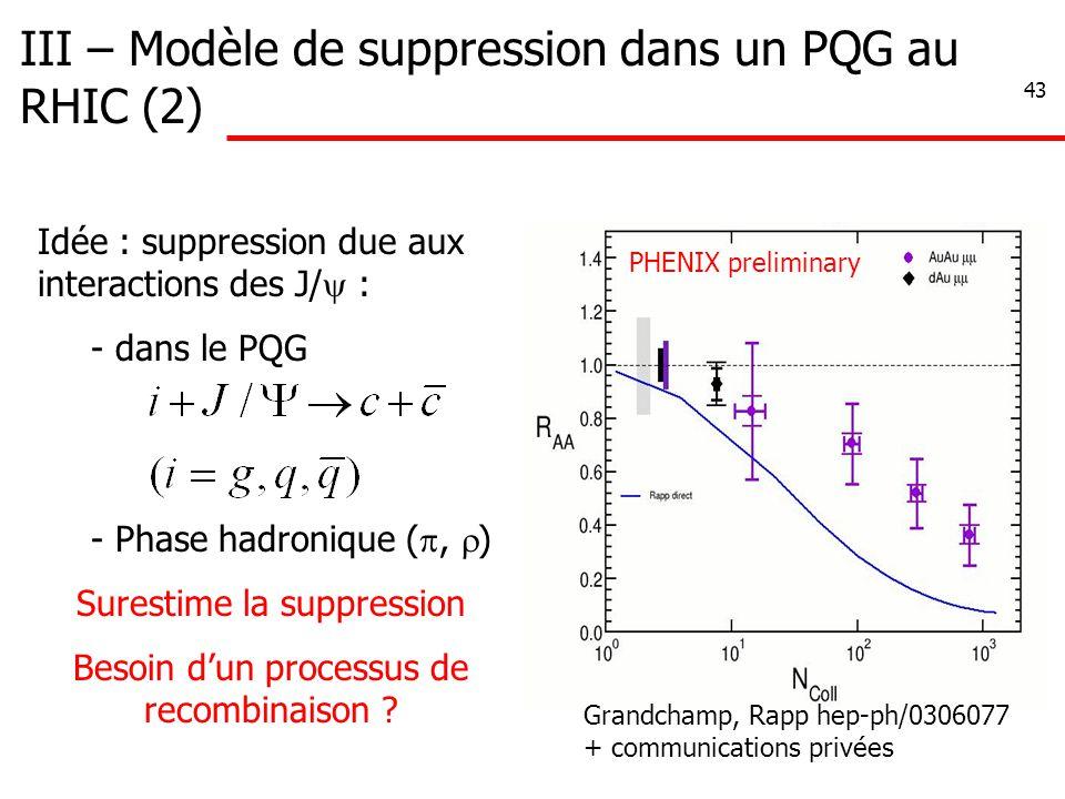 43 III – Modèle de suppression dans un PQG au RHIC (2) Idée : suppression due aux interactions des J/  : - dans le PQG - Phase hadronique ( ,  ) Surestime la suppression Besoin d'un processus de recombinaison .