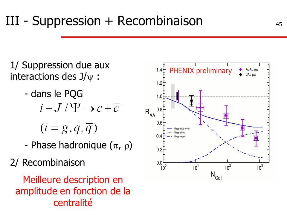45 III - Suppression + Recombinaison 1/ Suppression due aux interactions des J/  : - dans le PQG - Phase hadronique ( ,  ) 2/ Recombinaison Meilleu