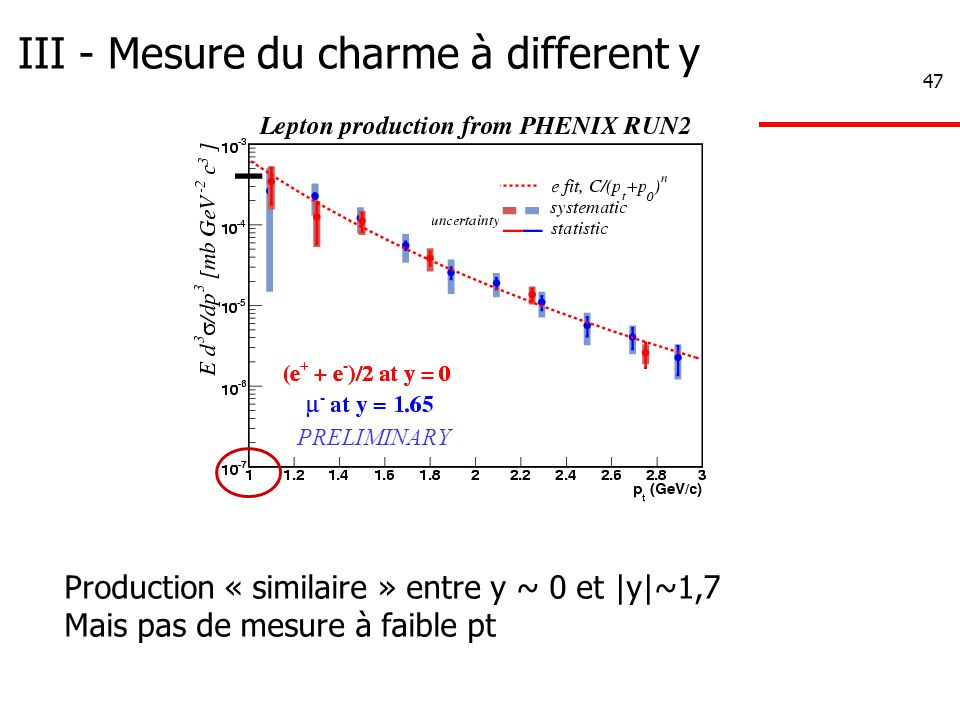 47 III - Mesure du charme à different y PRELIMINARY Production « similaire » entre y ~ 0 et |y|~1,7 Mais pas de mesure à faible pt