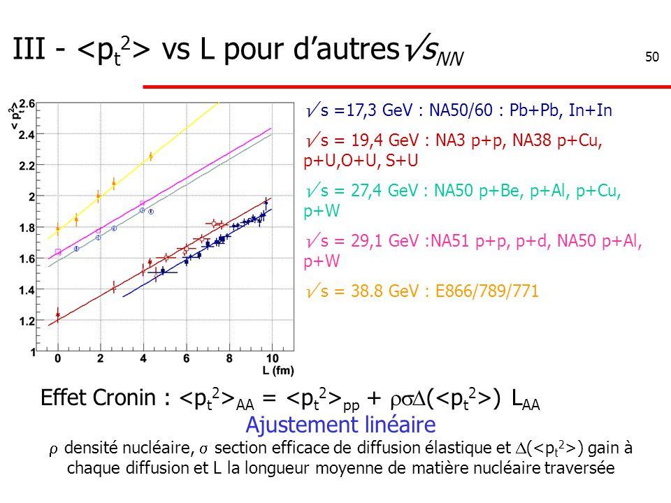 50 √ s =17,3 GeV : NA50/60 : Pb+Pb, In+In √ s = 19,4 GeV : NA3 p+p, NA38 p+Cu, p+U,O+U, S+U √ s = 27,4 GeV : NA50 p+Be, p+Al, p+Cu, p+W √ s = 29,1 GeV