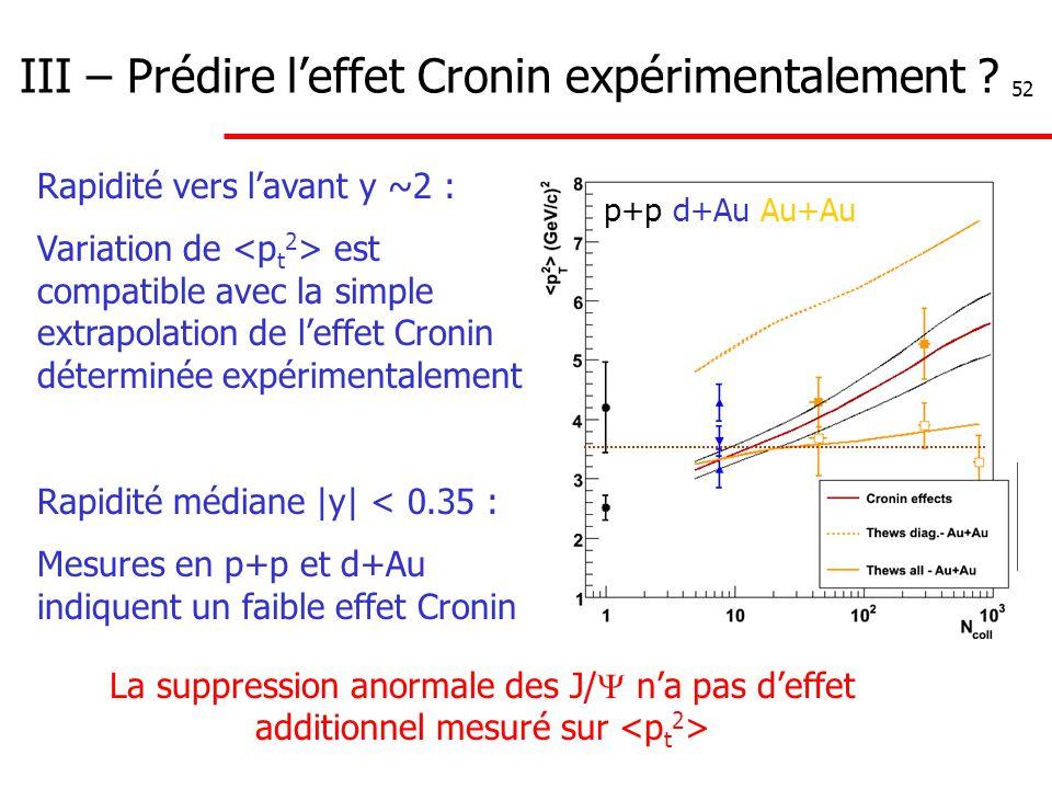 52 III – Prédire l'effet Cronin expérimentalement ? Rapidité vers l'avant y ~2 : Variation de est compatible avec la simple extrapolation de l'effet C
