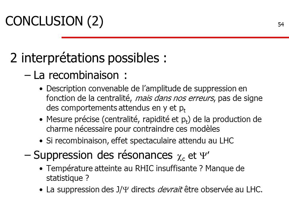 54 CONCLUSION (2) 2 interprétations possibles : –La recombinaison : Description convenable de l'amplitude de suppression en fonction de la centralité, mais dans nos erreurs, pas de signe des comportements attendus en y et p t Mesure précise (centralité, rapidité et p t ) de la production de charme nécessaire pour contraindre ces modèles Si recombinaison, effet spectaculaire attendu au LHC –Suppression des résonances  c et  ' Température atteinte au RHIC insuffisante .