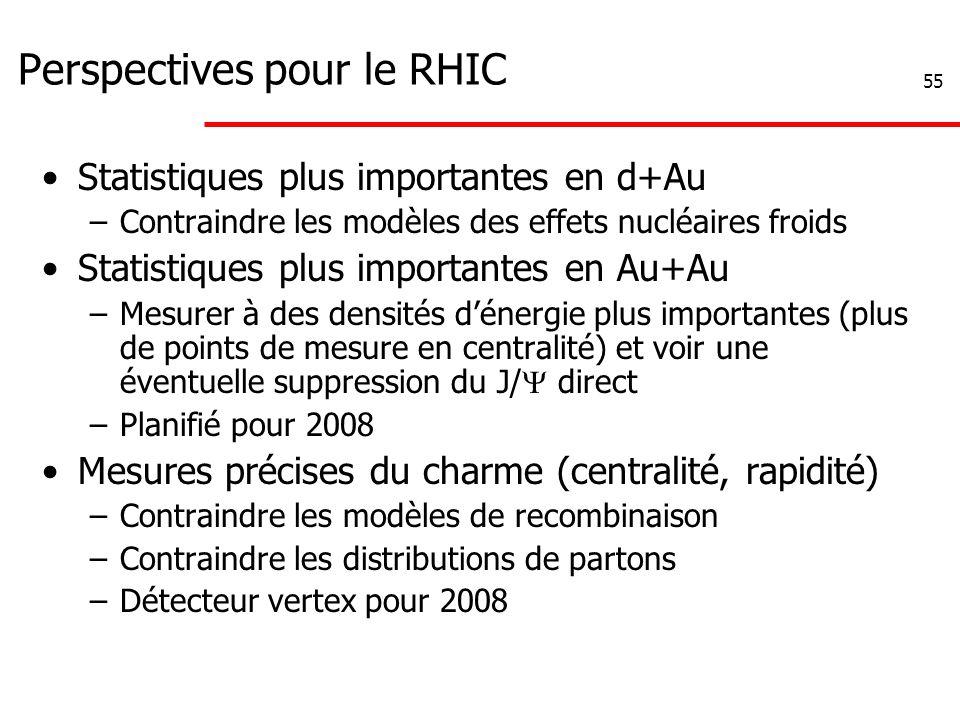 55 Perspectives pour le RHIC Statistiques plus importantes en d+Au –Contraindre les modèles des effets nucléaires froids Statistiques plus importantes en Au+Au –Mesurer à des densités d'énergie plus importantes (plus de points de mesure en centralité) et voir une éventuelle suppression du J/  direct –Planifié pour 2008 Mesures précises du charme (centralité, rapidité) –Contraindre les modèles de recombinaison –Contraindre les distributions de partons –Détecteur vertex pour 2008