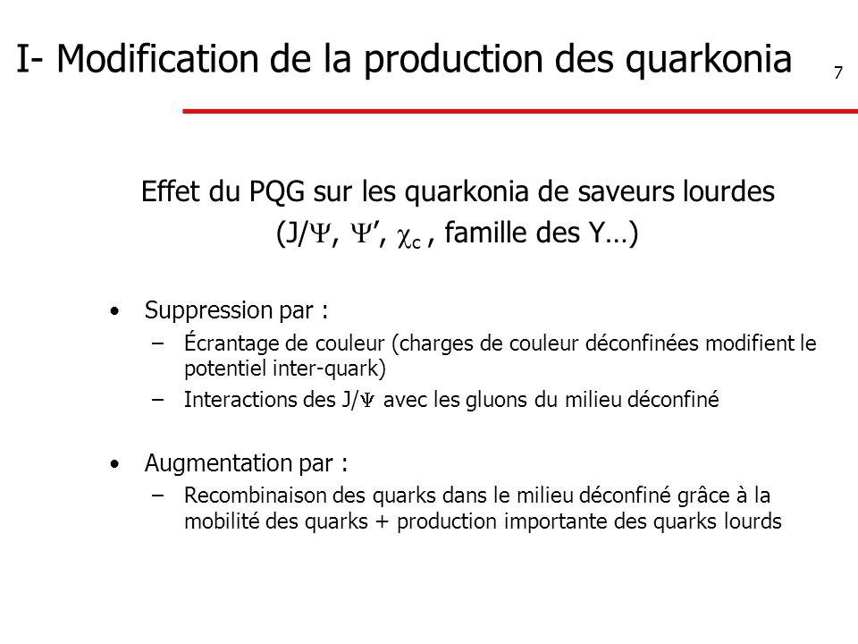 8 I- J/   dilepton Produit très tôt Sonde les premiers instants de la collision Temps de vie long ~10 3 fm/c (temps de la collisions ~1 fm/c) Sonde la matière nucléaire traversée (projectiles) Éventuellement sonde la formation du plasma Énergie de liaison grande vs hadron  taille petite Peu sensible à la phase hadronique Désintégration leptonique (non sensible à l'Int.