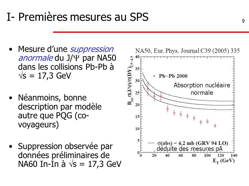 9 I- Premières mesures au SPS Mesure d'une suppression anormale du J/  par NA50 dans les collisions Pb-Pb à  s = 17,3 GeV Néanmoins, bonne description par modèle autre que PQG (co- voyageurs) Suppression observée par données préliminaires de NA60 In-In à  s = 17,3 GeV NA50, Eur.