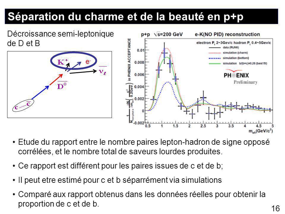 16 Séparation du charme et de la beauté en p+p Etude du rapport entre le nombre paires lepton-hadron de signe opposé corrélées, et le nombre total de saveurs lourdes produites.