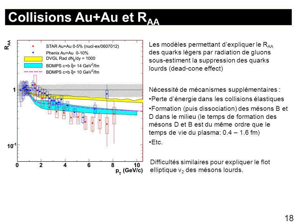 Collisions Au+Au et R AA 18 Les modèles permettant d'expliquer le R AA des quarks légers par radiation de gluons sous-estiment la suppression des quarks lourds (dead-cone effect) Nécessité de mécanismes supplémentaires : Perte d'énergie dans les collisions élastiques Formation (puis dissociation) des mésons B et D dans le milieu (le temps de formation des mésons D et B est du même ordre que le temps de vie du plasma: 0.4 – 1.6 fm) Etc.