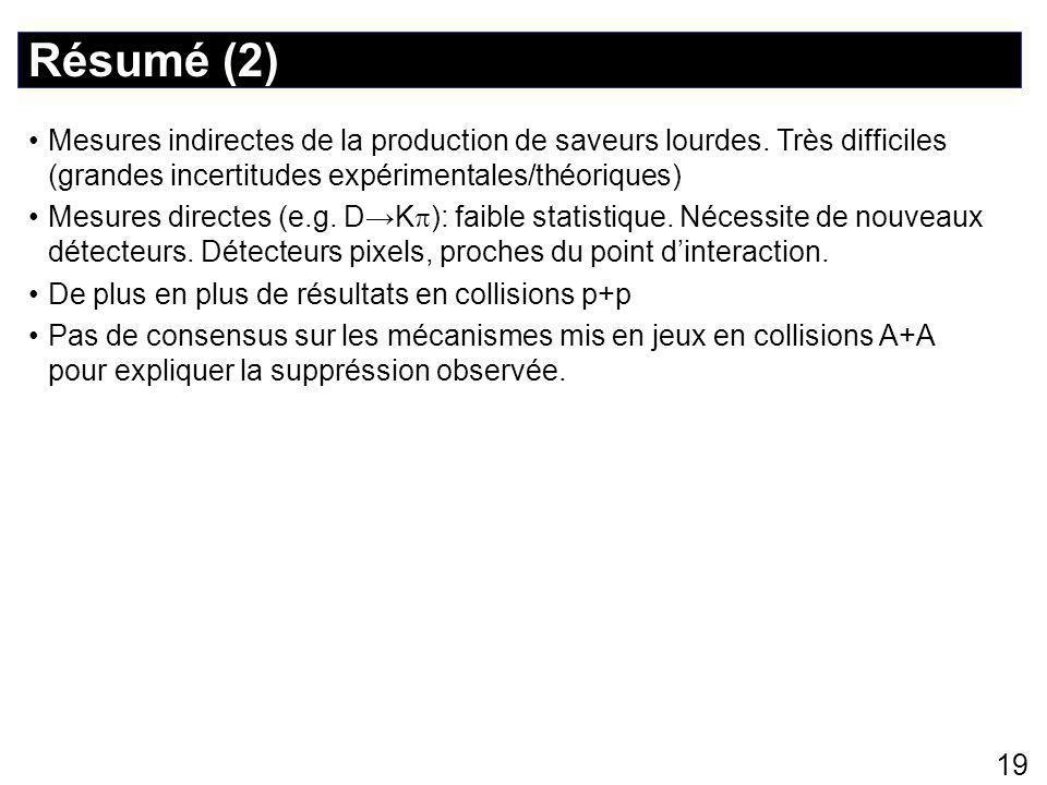 Résumé (2) 19 Mesures indirectes de la production de saveurs lourdes.