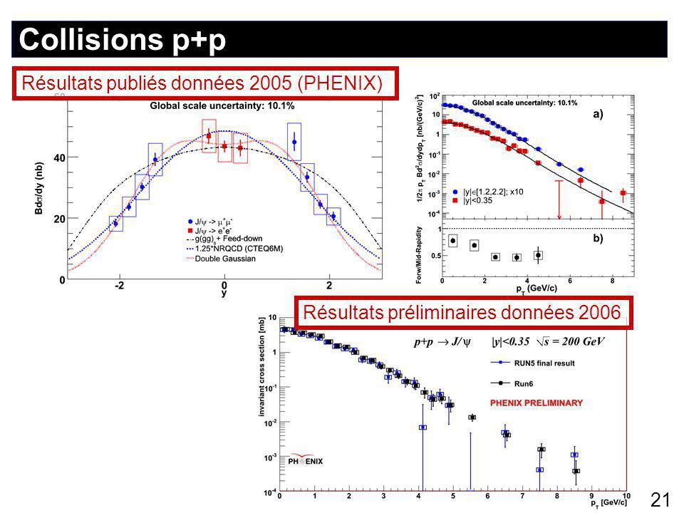 Collisions p+p 21 Résultats publiés données 2005 (PHENIX) Résultats préliminaires données 2006