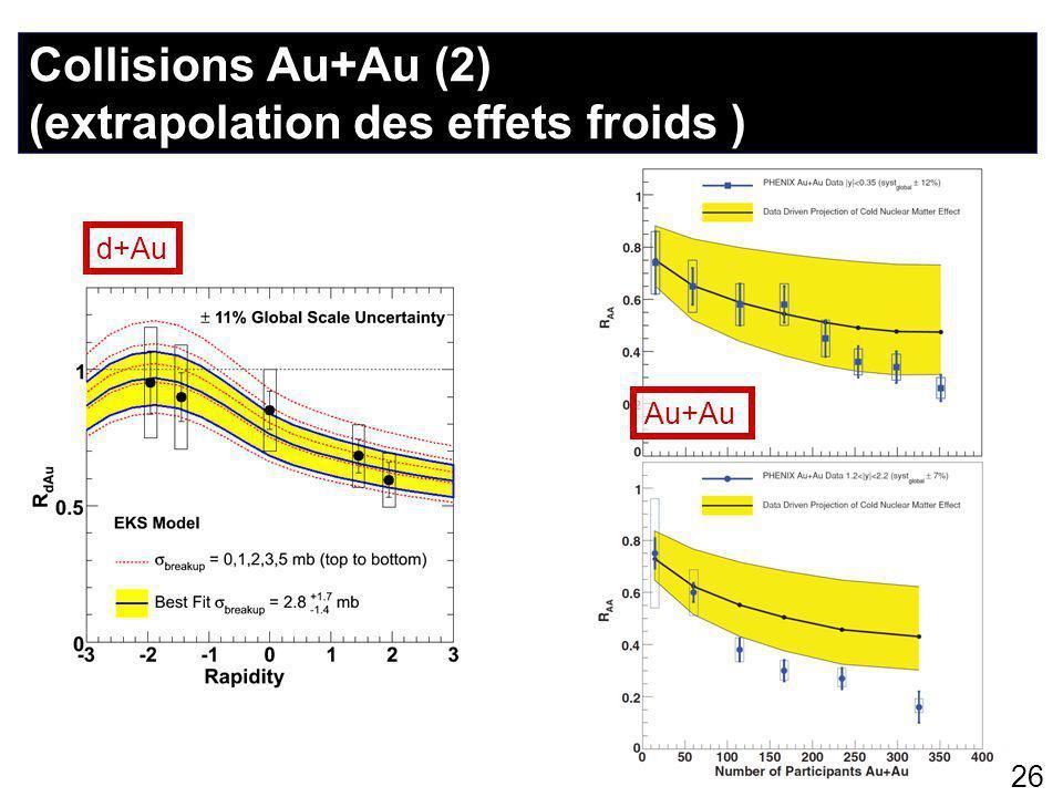 Collisions Au+Au (2) (extrapolation des effets froids ) 26 d+Au Au+Au