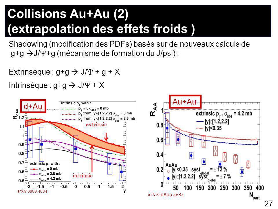 27 Intrinsèque : g+g  J/  + X Extrinsèque : g+g  J/  + g + X Shadowing (modification des PDFs) basés sur de nouveaux calculs de g+g  J/  +g (mécanisme de formation du J/psi) : arXiv:0809.4684 extrinsic intrinsic arXiv:0809.4684 d+Au Au+Au Collisions Au+Au (2) (extrapolation des effets froids )