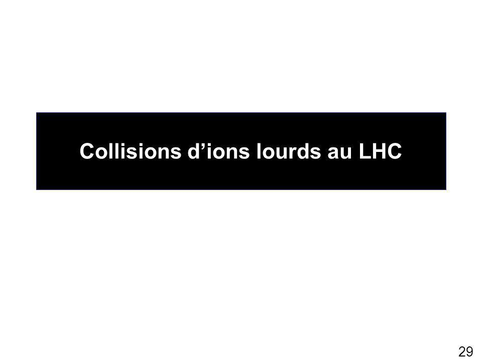 Collisions d'ions lourds au LHC 29