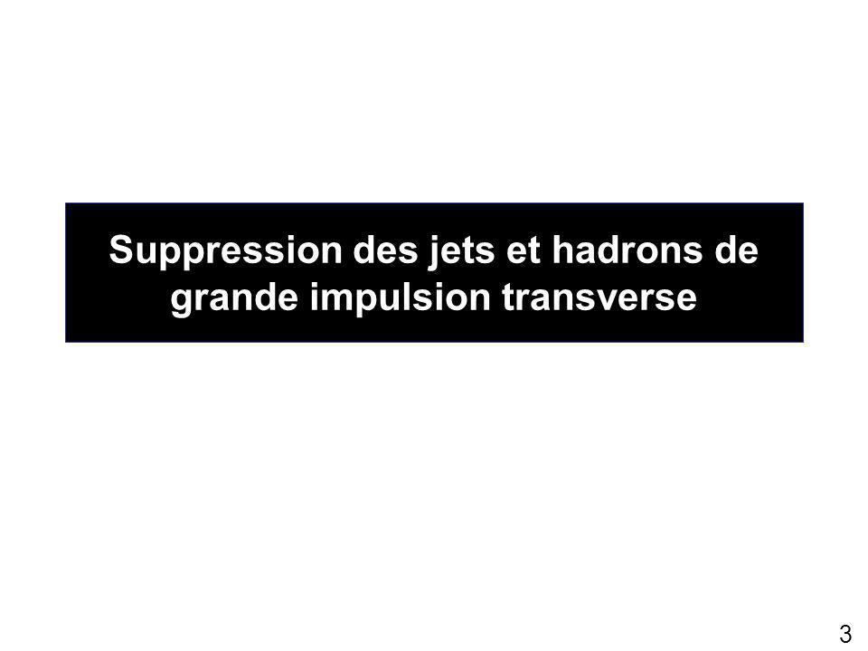 Suppression des jets et hadrons de grande impulsion transverse 3