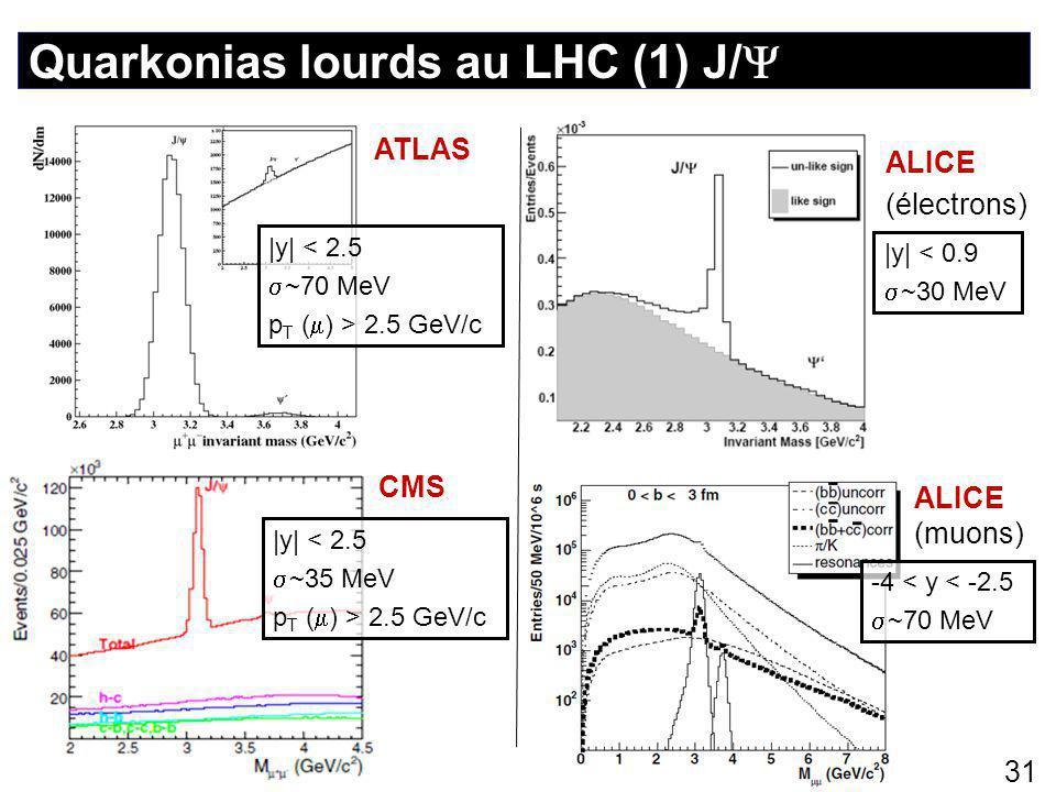 Quarkonias lourds au LHC (1) J/  31 ATLAS CMS ALICE (muons) ALICE (électrons) |y| < 2.5  ~70 MeV p T (  ) > 2.5 GeV/c |y| < 2.5  ~35 MeV p T (  ) > 2.5 GeV/c |y| < 0.9  ~30 MeV -4 < y < -2.5  ~70 MeV