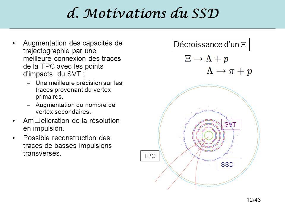 12/43 d. Motivations du SSD Augmentation des capacités de trajectographie par une meilleure connexion des traces de la TPC avec les points d'impacts d