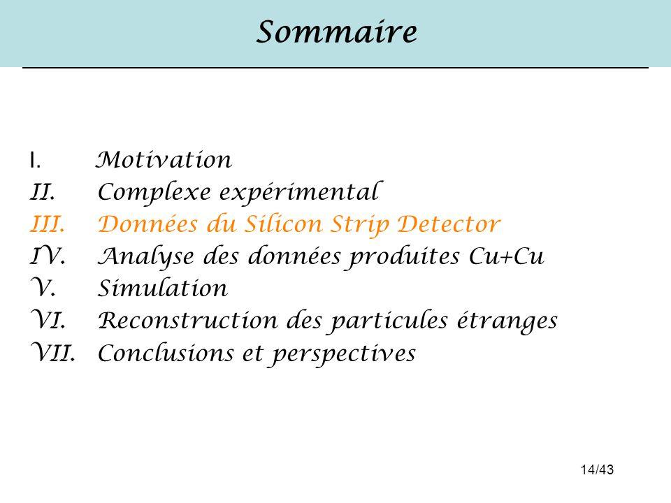 14/43 Sommaire I. Motivation II. Complexe expérimental III. Données du Silicon Strip Detector IV. Analyse des données produites Cu+Cu V. Simulation VI