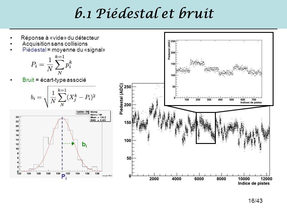 16/43 b.1 Piédestal et bruit Réponse à «vide» du détecteur Acquisition sans collisions Piédestal = moyenne du «signal» Bruit = écart-type associé PiPi
