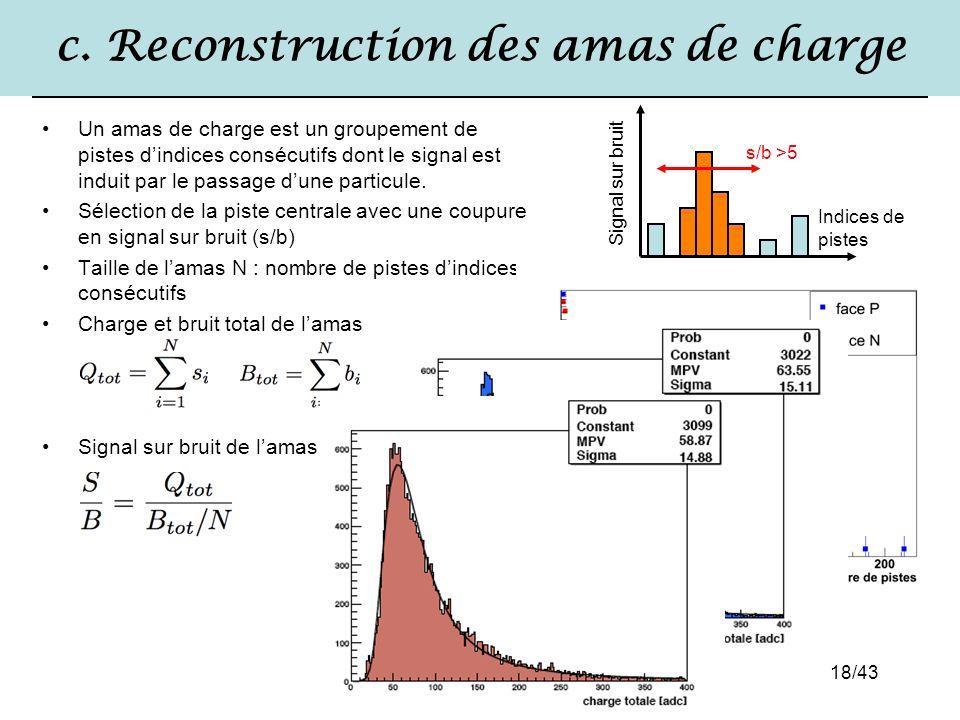 18/43 c. Reconstruction des amas de charge Un amas de charge est un groupement de pistes d'indices consécutifs dont le signal est induit par le passag