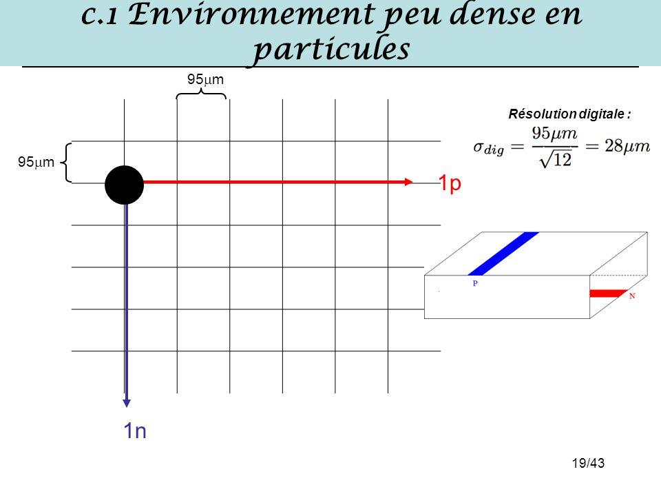 19/43 c.1 Environnement peu dense en particules 1p 1n 95  m Résolution digitale :