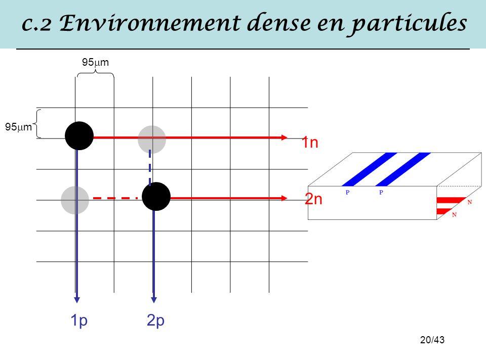 20/43 c.2 Environnement dense en particules 1n 1p 95  m 2p 2n