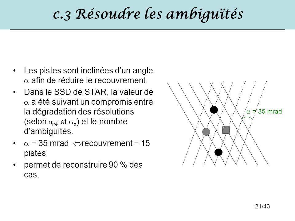 21/43 c.3 Résoudre les ambiguïtés Les pistes sont inclinées d'un angle  afin de réduire le recouvrement. Dans le SSD de STAR, la valeur de  a été su
