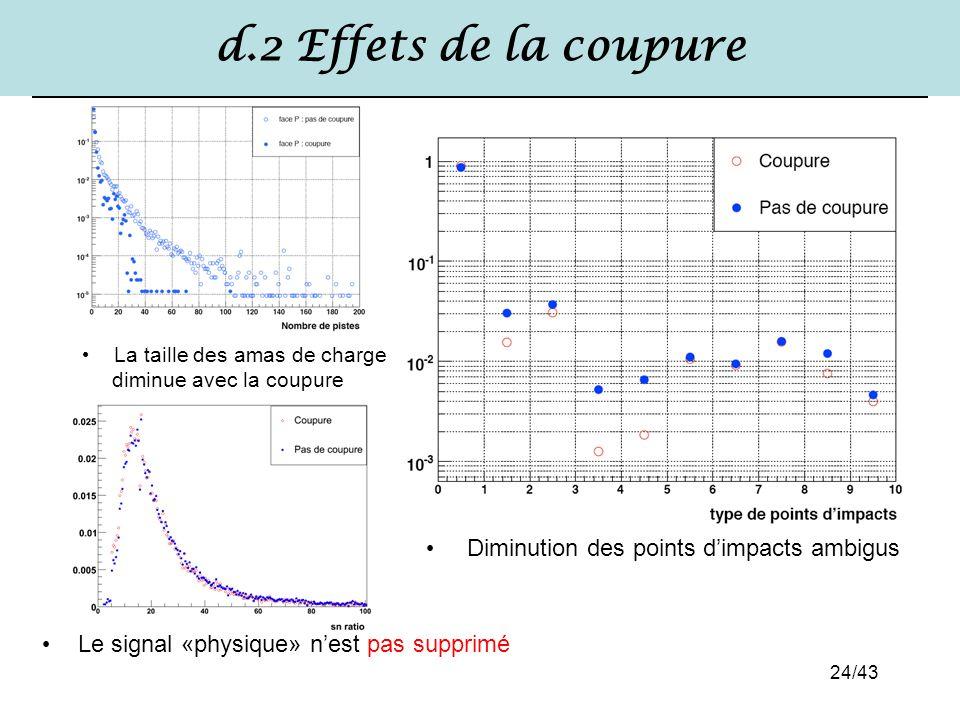 24/43 d.2 Effets de la coupure Le signal «physique» n'est pas supprimé La taille des amas de charge diminue avec la coupure Diminution des points d'im