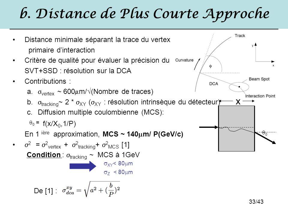 33/43 b. Distance de Plus Courte Approche Distance minimale séparant la trace du vertex primaire d'interaction Critère de qualité pour évaluer la préc