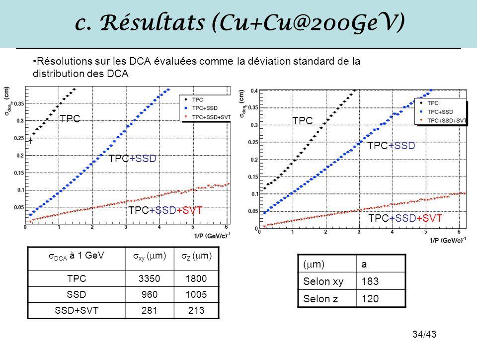 34/43 c. Résultats (Cu+Cu@200GeV)  DCA à 1 GeV  xy (  m)  Z (  m) TPC33501800 SSD9601005 SSD+SVT281213 Résolutions sur les DCA évaluées comme la