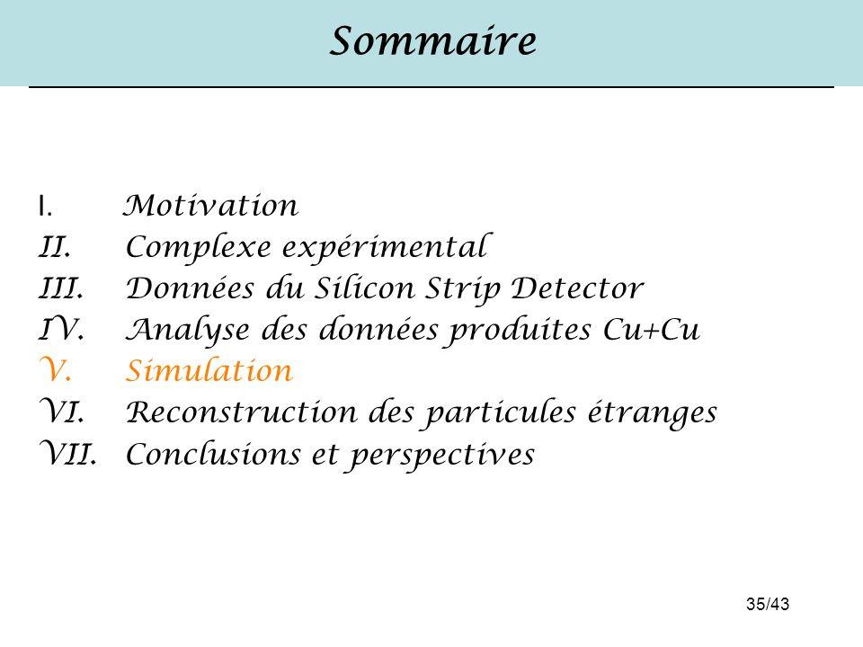 35/43 Sommaire I. Motivation II. Complexe expérimental III. Données du Silicon Strip Detector IV. Analyse des données produites Cu+Cu V. Simulation VI