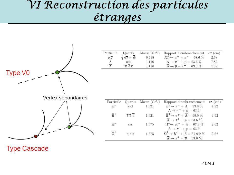 40/43 VI Reconstruction des particules étranges Vertex secondaires Type V0 Type Cascade