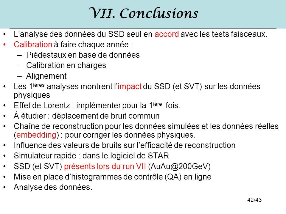 42/43 VII. Conclusions L'analyse des données du SSD seul en accord avec les tests faisceaux. Calibration à faire chaque année : –Piédestaux en base de