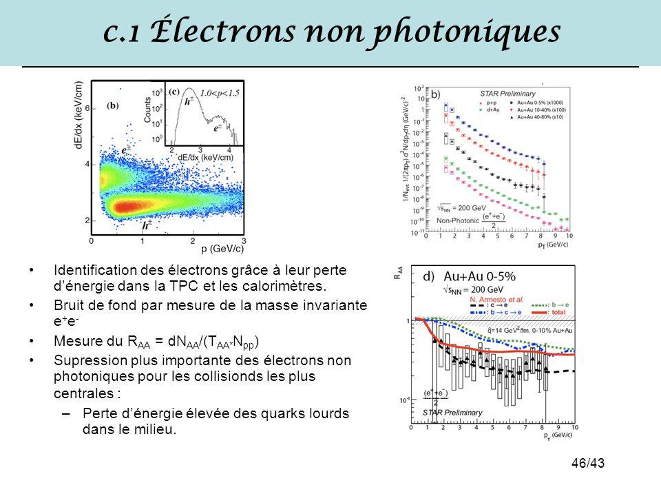 46/43 c.1 Électrons non photoniques Identification des électrons grâce à leur perte d'énergie dans la TPC et les calorimètres. Bruit de fond par mesur