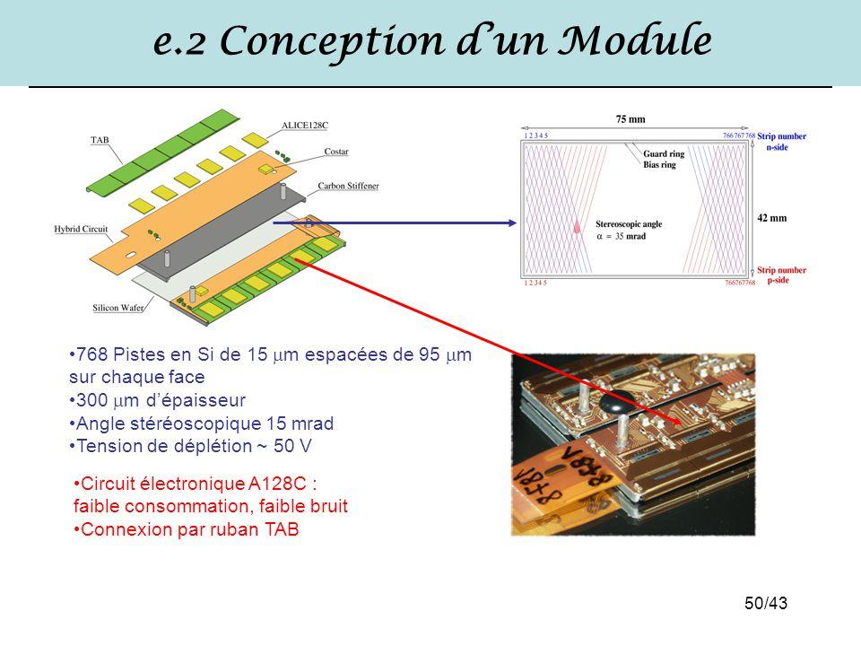 50/43 e.2 Conception d'un Module 768 Pistes en Si de 15  m espacées de 95  m sur chaque face 300  m d'épaisseur Angle stéréoscopique 15 mrad Tensio