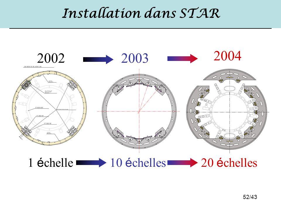 52/43 Installation dans STAR 20022003 2004 1 é chelle10 é chelles20 é chelles